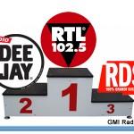 radiomonitor_1sem2014